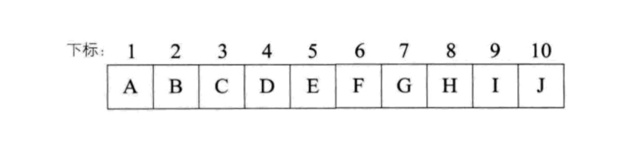 数组存储二叉树