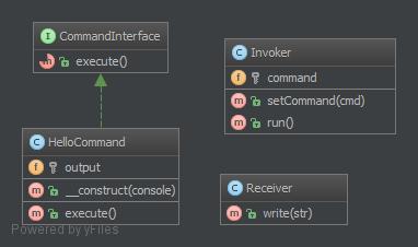 Command-Design-Pattern-UML
